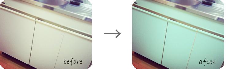 キッチンリノベーション・リフォーム